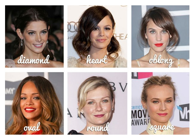 Face Hairstyle