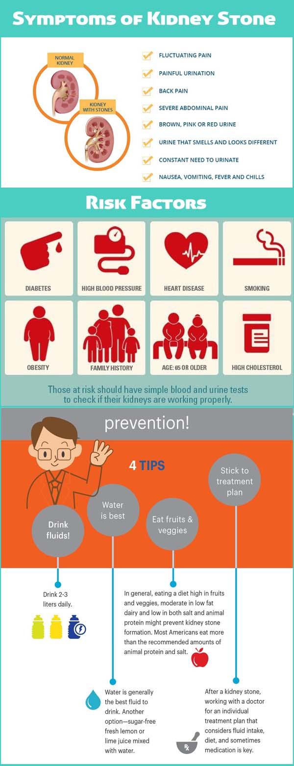 Kidney Stone Prevention