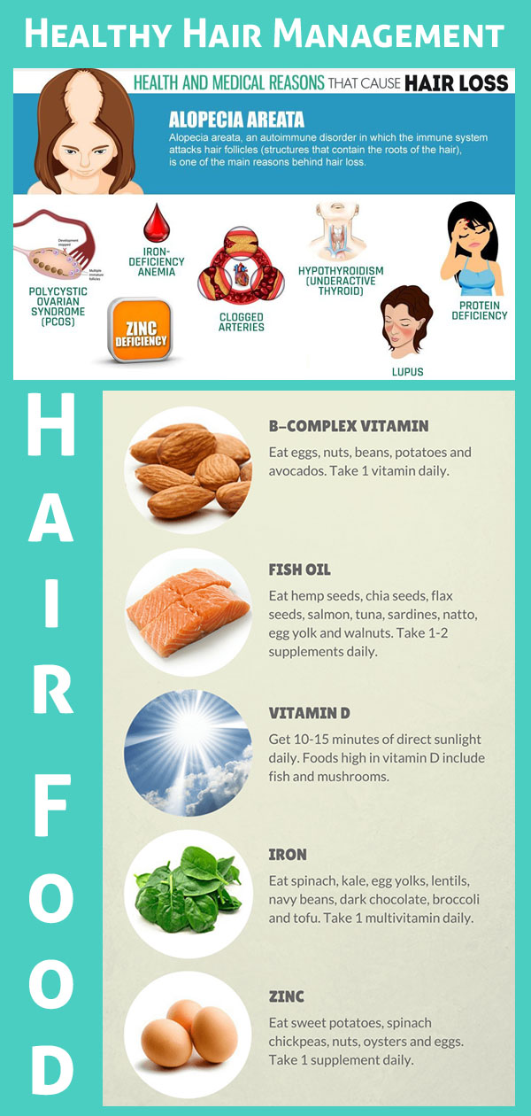 Healthy Hair Management
